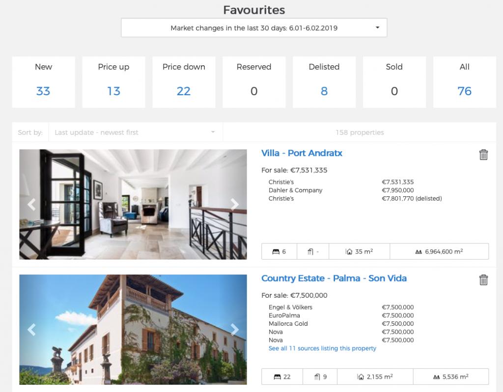 real estate data search property favourites casafari